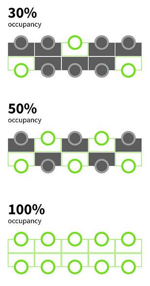Increasing_occupancy_web.jpg