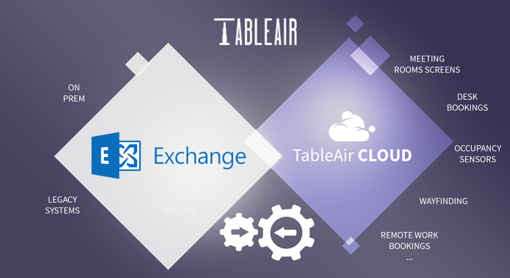 MS Exchange and TableAir Cloud integration