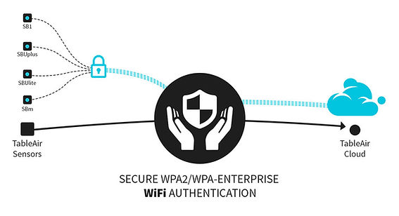 WPA2-authentication-white-background.jpg
