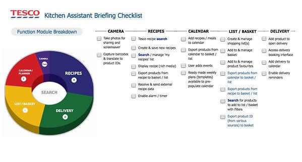 checklist_edited.jpg