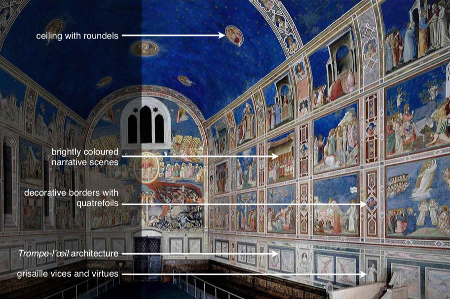 Giotto, compositional elements of the Arena Chapel, Padua.