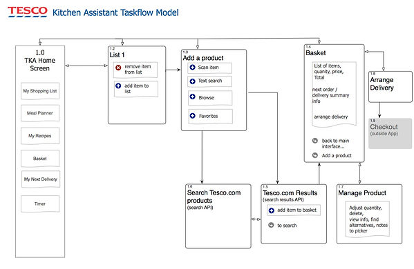 taskflow_edited.jpg