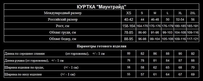 DC0AD8A4-0691-494D-9DF2-7504F6BD019A_1_2