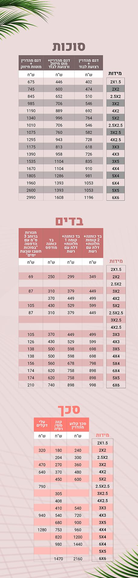 טבלאות מחיר שינוי113.png