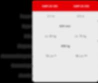 UNI Ramps comparison table FR.png