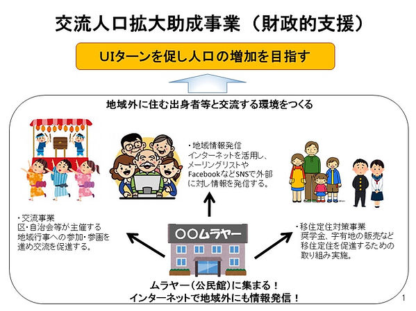 ムラヤー支援事業交流人口拡大助成事業.jpg