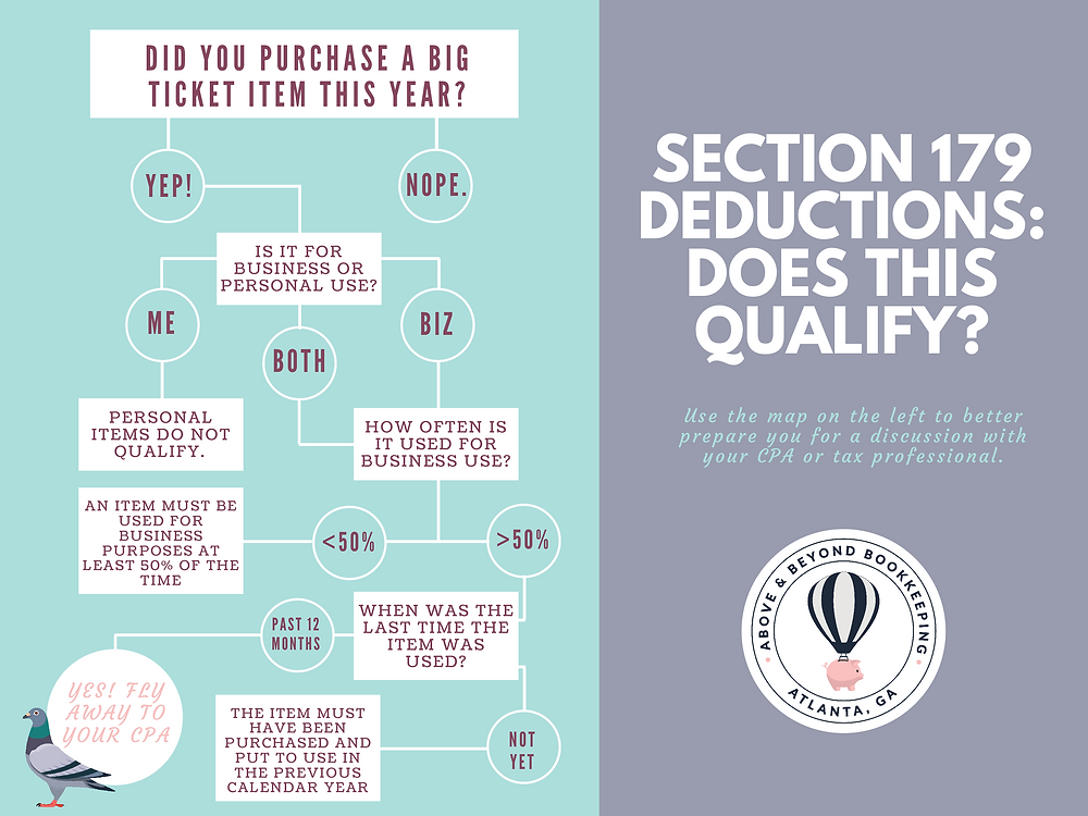 Section 179 Deductions. Learn what qualifies.