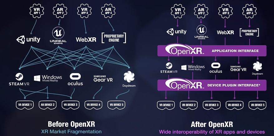 OpenXR.png