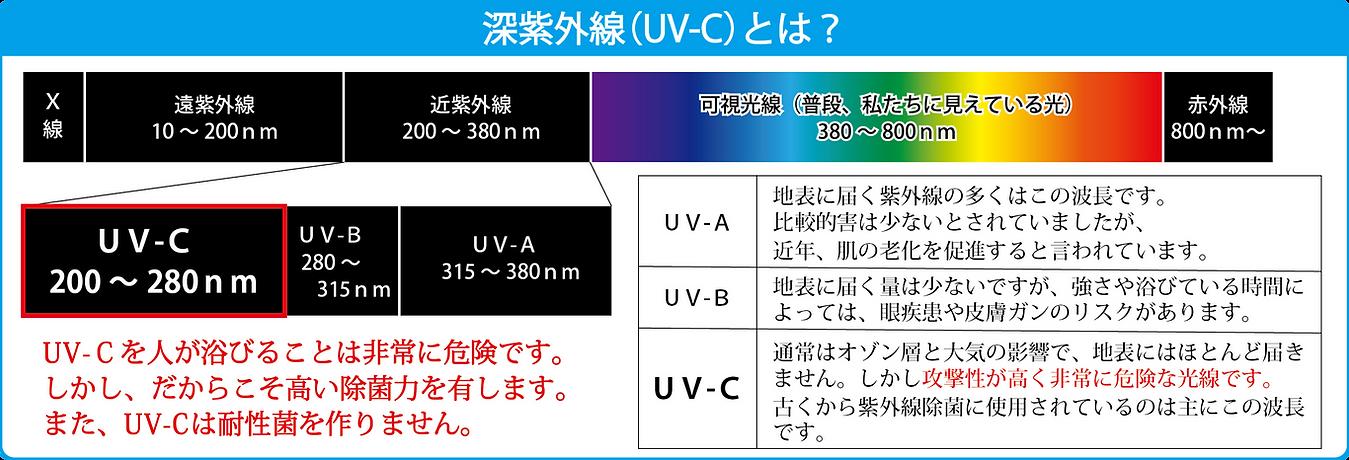 UYC説明4.png