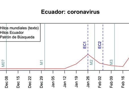 Búsquedas en Internet de 'coronavirus' en Ecuador