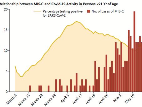 Dicen que covid-19 no afecta a niños…well: Síndrome inflamatorio multisistémico por covid-19 (MISC)