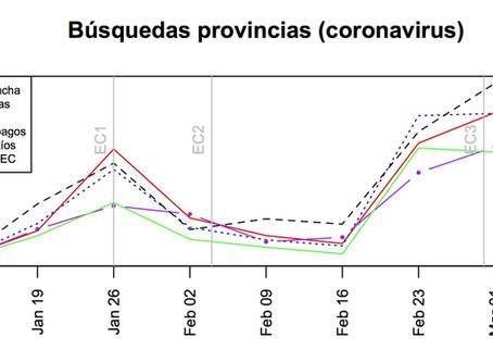 Búsquedas tras la primera semana de coronavirus en Ecuador