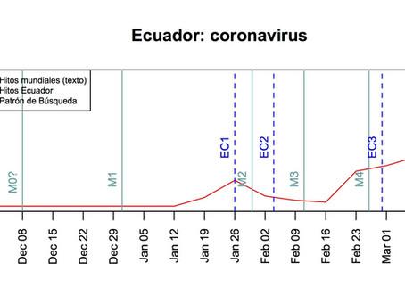 Búsquedas de coronavirus, parte III