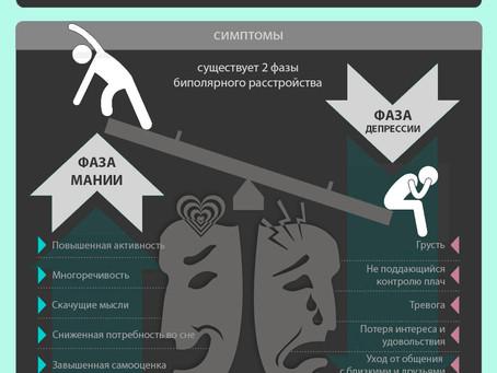 Инфографика про биполярное расстройство