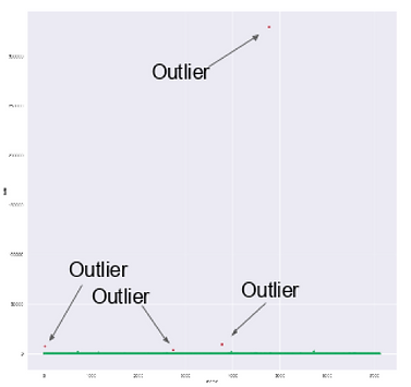 outliers.png