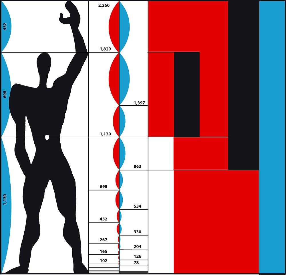 Le Corbusier Modulor