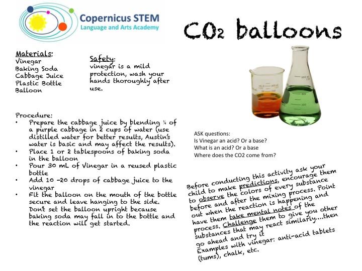 DIY Chemistry Lesson