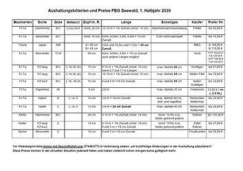 Aushaltungskriterien 01-2020.JPG