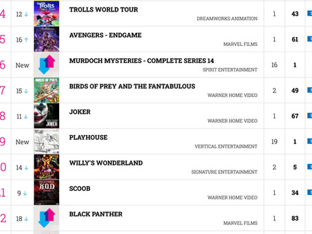 PLAYHOUSE hits Top 20 in UK DVD Official Charts!!!