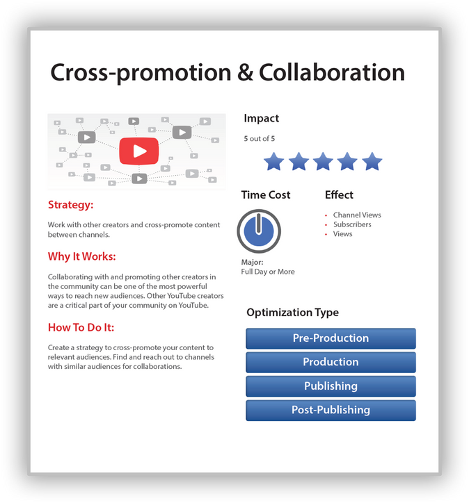 Why Cross-Promotion and Collaboration is Critical to Your Success as a Creator...