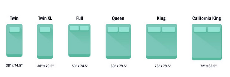 Mattress Sizes.png
