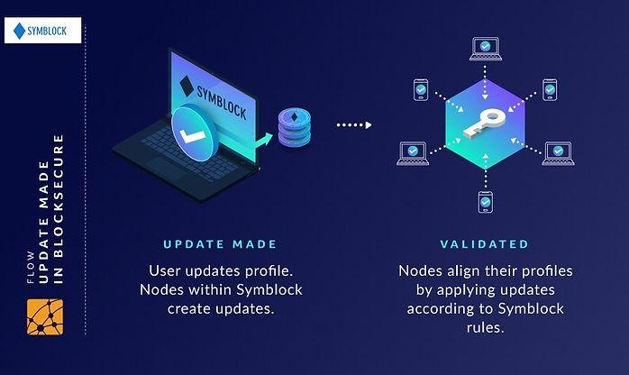 Blockchain-Integration-image 1.jpg