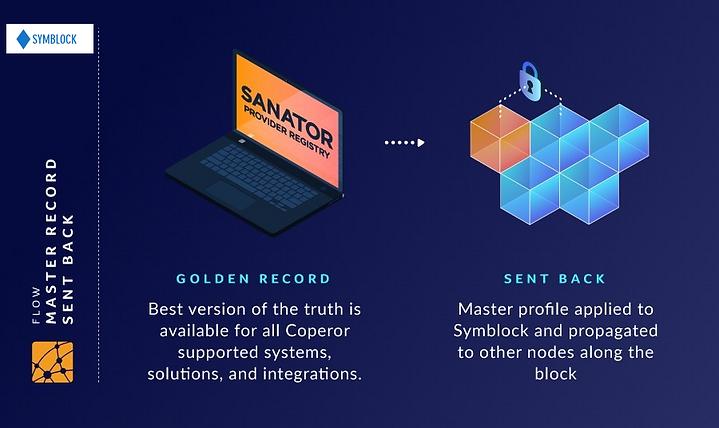 Blockchain-Integration-image3.png