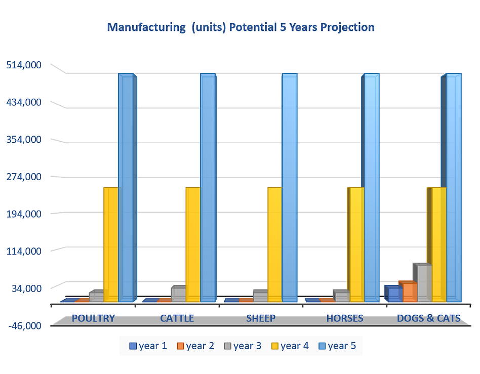 Fig_3-Potential-Manufacturing.png