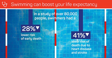 Boost-life-expectancy-facebook-768x403.j