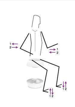 ongo exercice 3