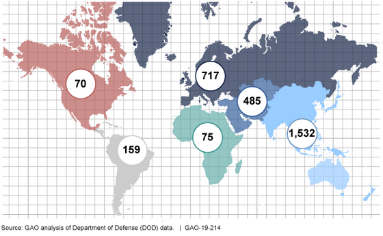 GAO: Foreign Military Sales - Observations on DOD's Approach to Developing Price and Availabilit