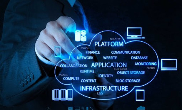 elite technology Based Managed services in Egypt