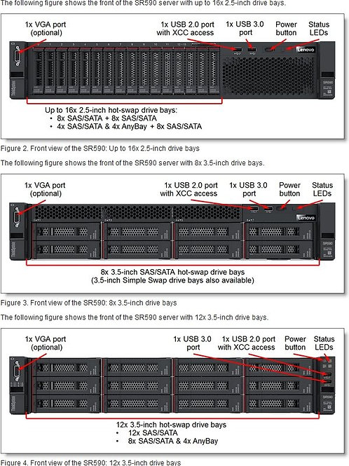 Lenovo Thinksystem SR590 7X99A05MEA