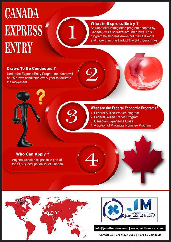 CANADA EXPRESS ENTRY PROCESS.jpg
