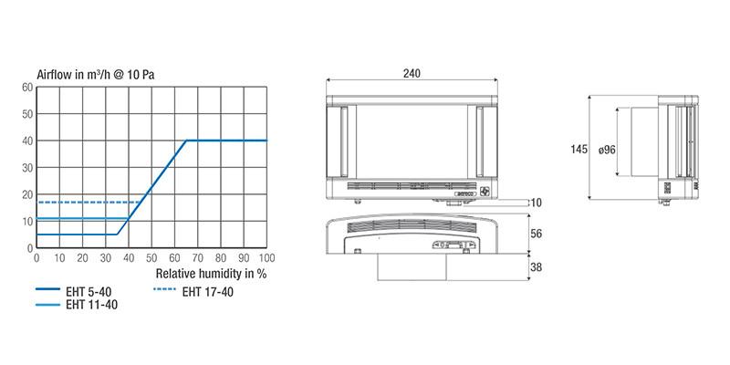 wall-humidity-sensitive-air-inlet-eht-ai