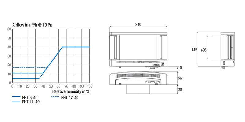 wall-humidity-sensitive-air-inlet-eht-ai