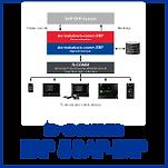 b-comm ERP 5 SAP.png