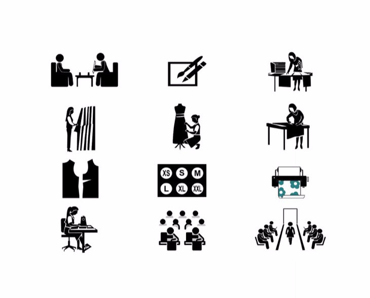 Design consultation & Production Plus