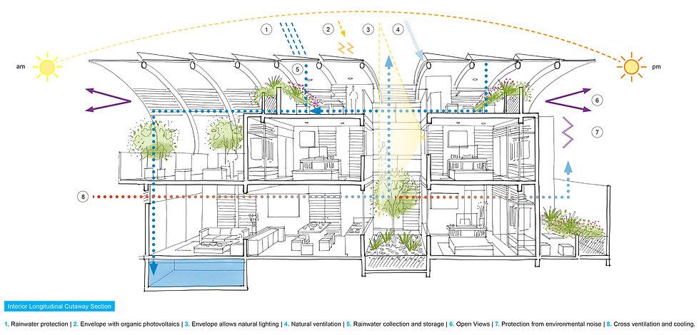 Diagrama Ambiental