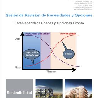 Sesión de Consulta de Necesidades y Opciones