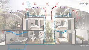 ¿Cómo lograr la Casa Sustentable de sus Sueños?