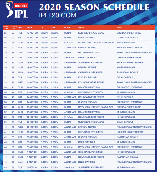 IPL 2020 schedule UAE schedule IPL 2020 schedule UAE time table IPL 2020 new Schedule IPL 2020 date and Time IPL 2020 Schedule PDF