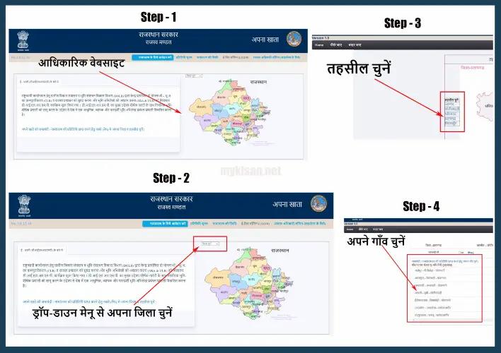 Apna Khata Rajasthan Portal ,Edharti , Landrecords  bhulekh
