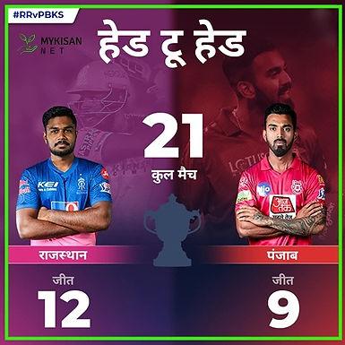 Rajasthan Royals vs Punjab Kings, 4th Match