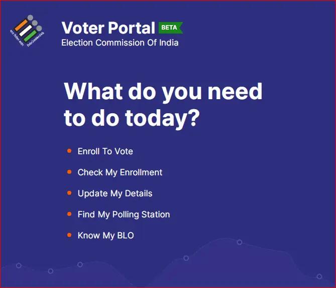 NVSP Portal:Election Card Apply Online
