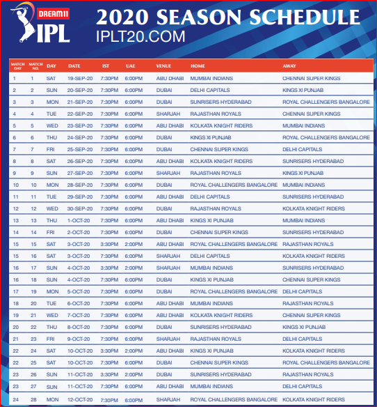 ipl2020 schedule ,cricbuzz,ipl2020 time table