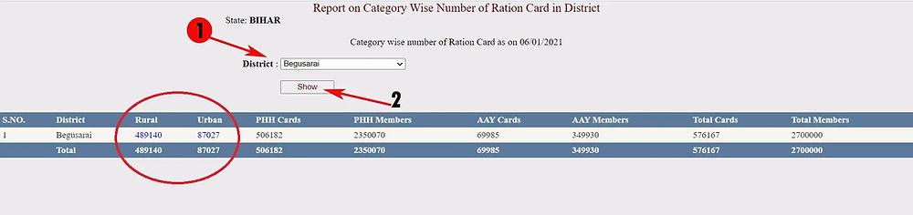 बिहार राशन कार्ड