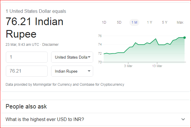 USD to INR - Convert US Dollar to Indian Rupee