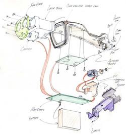 Design for manufacture concept