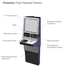 BCS BAGgate kiosk concept overview